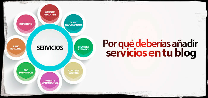 servicios blog
