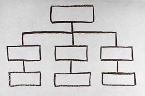 esquema estructura web